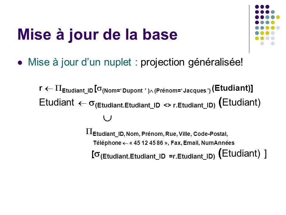 Mise à jour de la base Mise à jour d'un nuplet : projection généralisée! r  Etudiant_ID [(Nom=' Dupont ' ) (Prénom=' Jacques ') (Etudiant)]